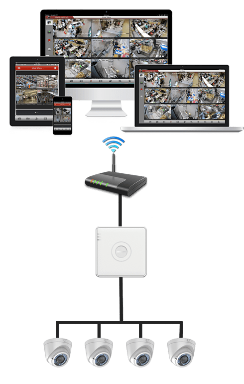 cctrv secured remote access technology singapore